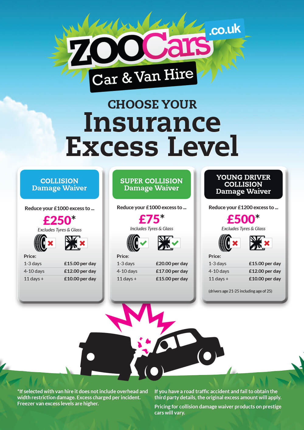Collision Damage Waiver On Car Hire Zoocars London